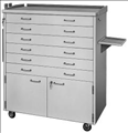 Mobile Endoscope Storage Cabinets