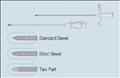 Introducer Needles